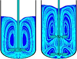 mixing simulation