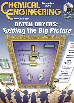 Batch_Drying_cover_image