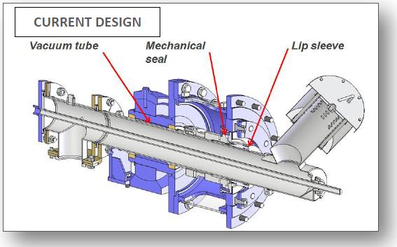 Double_Conical_Dryer_Case_Study_current_design_lip_sleeve_maintenance