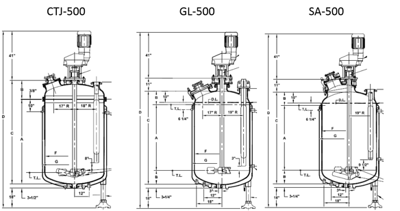 Reactor comparison.png