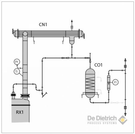 Boiling under reflux distillation with S&T HE.png