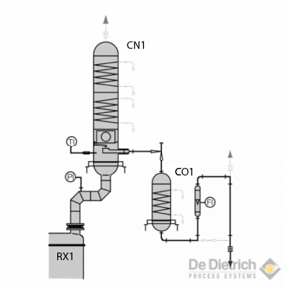 Boiling under reflux distillation with coil HE.png