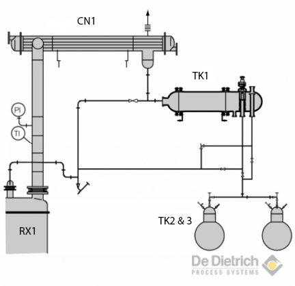 Distillation with Phase Separation.png