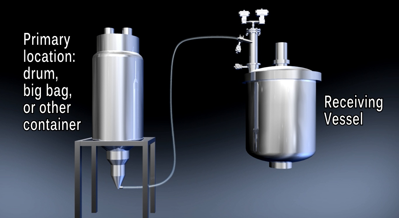 Pneumatic Conveying System installed on reactor