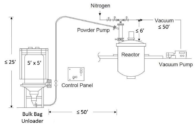 BBU schematic