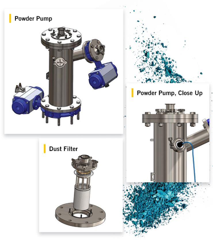 powder-handling-image-3